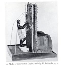 Model of bellows from Ceylon made by Henry Balfour in 1913 [Plate 1 Coghlan '... Prehistoric Metallurgy' 1951]