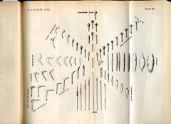 'Evolution of Culture', Pitt Rivers 1875, plate III